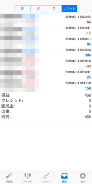 2019.3.14-EA1自動売買運用履歴