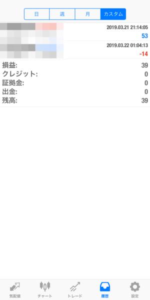 2019.3.22-EA1自動売買運用履歴