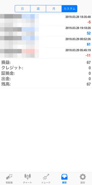 2019.3.29-EA1自動売買運用履歴
