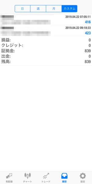 2019.4.22-apple自動売買運用履歴