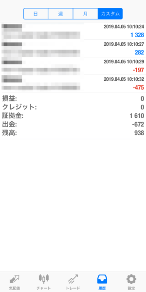 2019.4.5-apple自動売買運用履歴