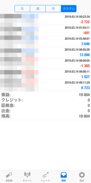 2019.3.13-nm1自動売買運用履歴