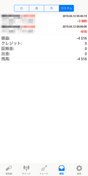 2019.4.12-sniper自動売買運用履歴