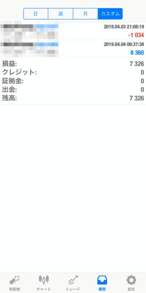 2019.4.4-sniper自動売買運用履歴