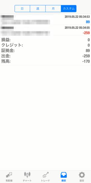 2019.5.22-apple自動売買運用履歴