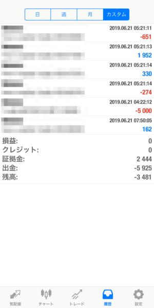 2019.6.21-apple自動売買運用履歴