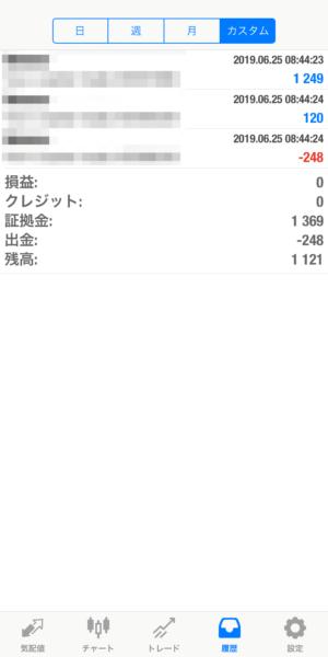 2019.6.25-apple自動売買運用履歴