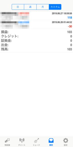 2019.6.28-ea1自動売買運用履歴