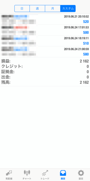 2019.6.24-leopard自動売買運用履歴