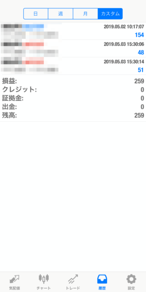 2019.5.3-leopard自動売買運用履歴