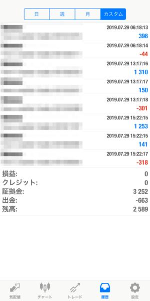 2019.7.29-apple自動売買運用履歴