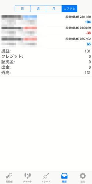 2019.8.9-ea1自動売買運用履歴