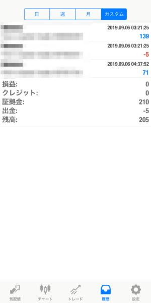 2019.9.6-sierra自動売買運用履歴