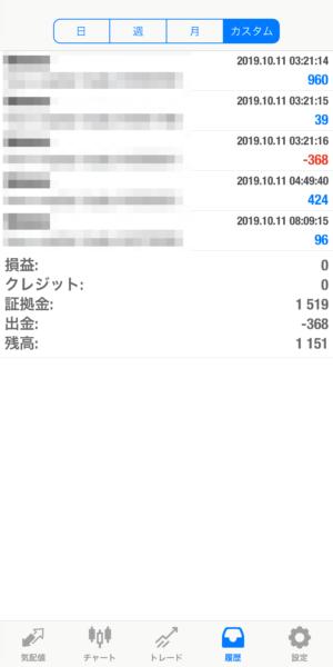 2019.10.11-apple自動売買運用履歴