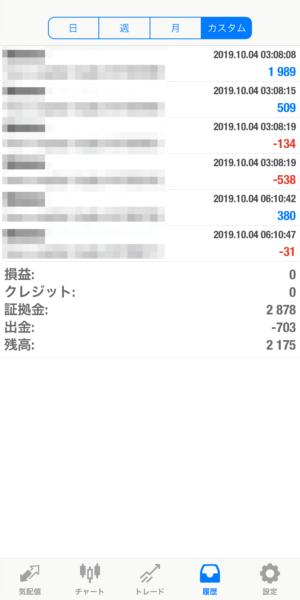 2019.10.4-apple自動売買運用履歴