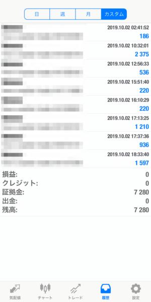 2019.10.2-laurent自動売買運用履歴