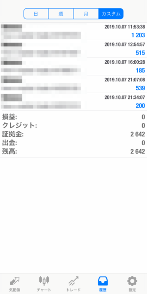2019.10.7-laurent自動売買運用履歴