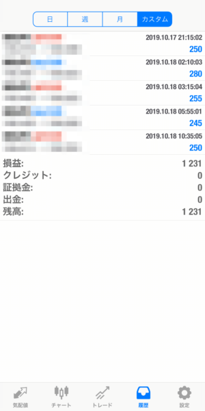 2019.10.18-leopard自動売買運用履歴