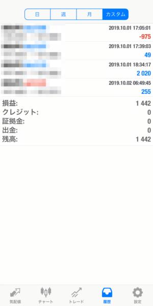 2019.10.2-leopard自動売買運用履歴