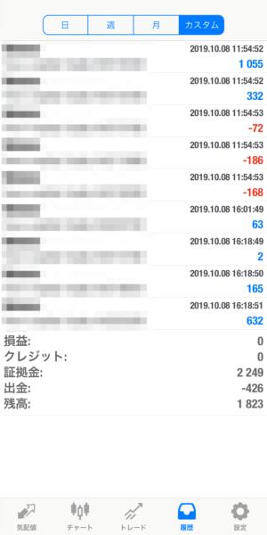 2019.10.8-sierra自動売買運用履歴