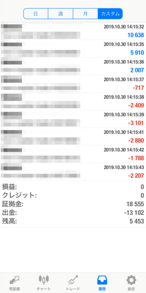 2019.10.30-apple自動売買運用履歴