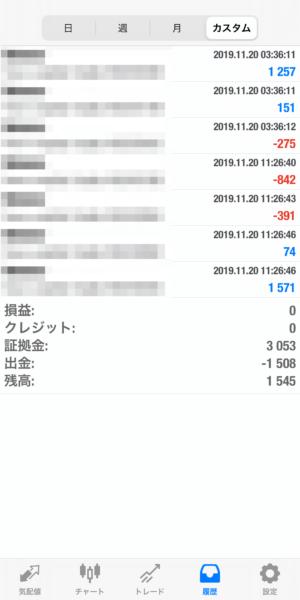 2019.11.20-apple自動売買運用履歴