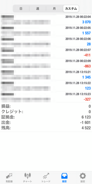 2019.11.28-apple自動売買運用履歴