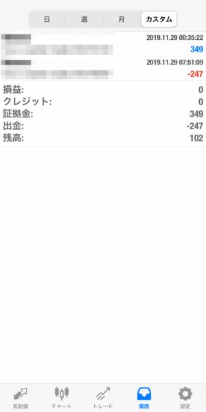 2019.11.29-apple自動売買運用履歴