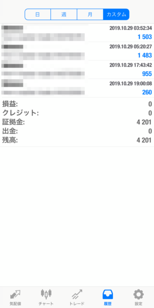 2019.10.29-laurent自動売買運用履歴
