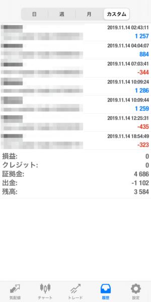 2019.11.14-laurent自動売買運用履歴