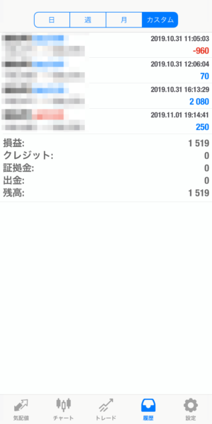 2019.11.1-leopard自動売買運用履歴