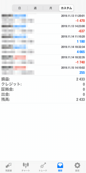 2019.11.15-leopard自動売買運用履歴