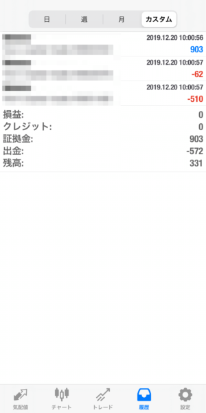 2019.12.20-apple自動売買運用履歴