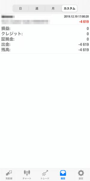 2019.12.19-laurent自動売買運用履歴