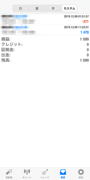2019.12.9-leopard自動売買運用履歴