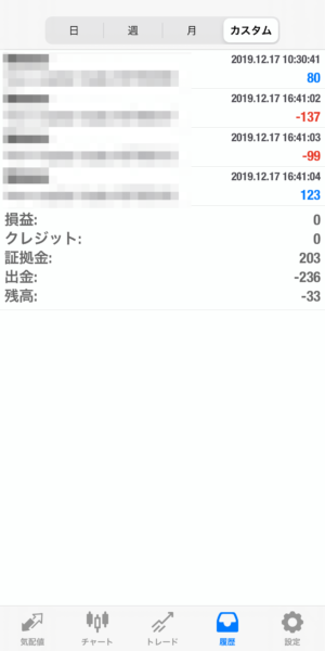 2019.12.17-sierra自動売買運用履歴