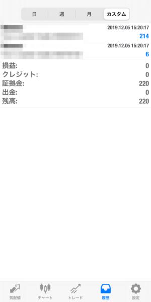 2019.12.5-sierra自動売買運用履歴