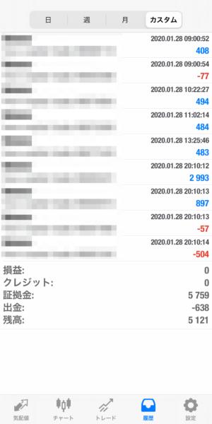2020.1.28-apple自動売買運用履歴