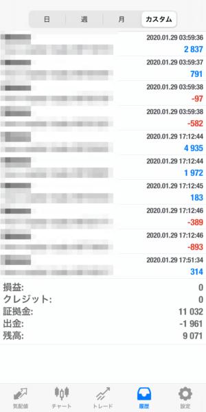2020.1.29-apple自動売買運用履歴