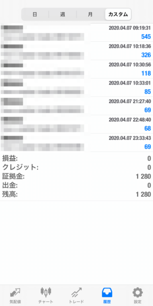 2020.4.7-laurent自動売買運用履歴