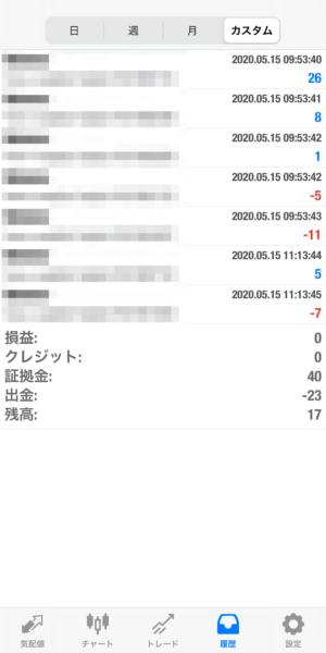 2020.5.15-apple自動売買運用履歴