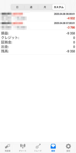 2020.5.19-laurent自動売買運用履歴