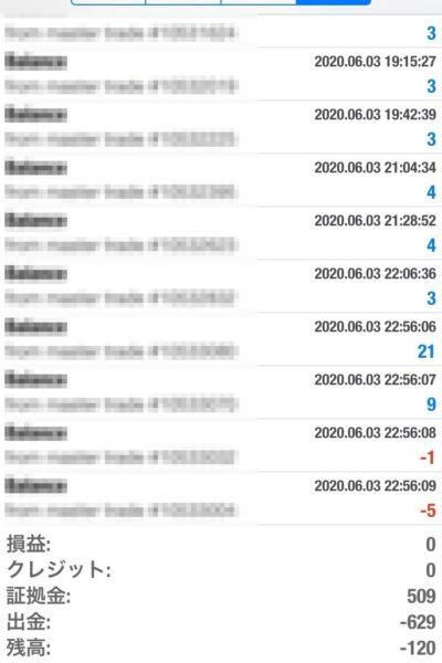Apple 2020.06.03 自動売買運用履歴