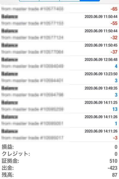 2020.06.09-apple自動売買運用履歴