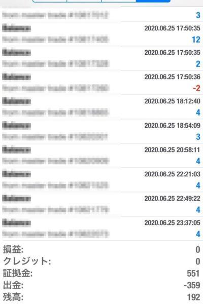 Apple 2020.06.25 自動売買運用履歴