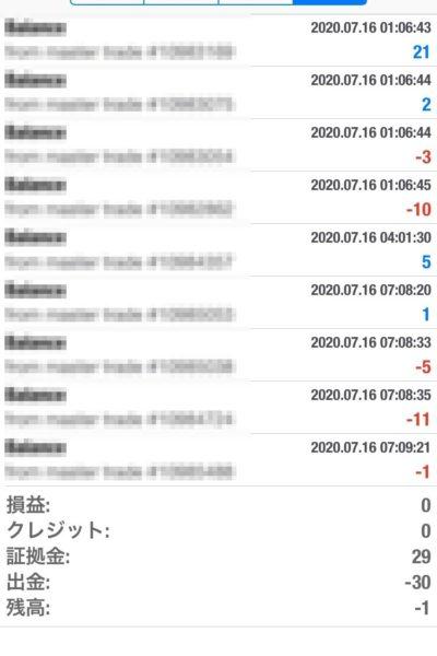 Apple 2020.07.16 自動売買運用履歴