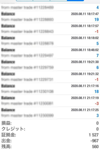 Apple 2020.08.11 自動売買運用履歴