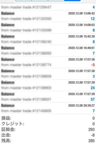 apple2020.12.8